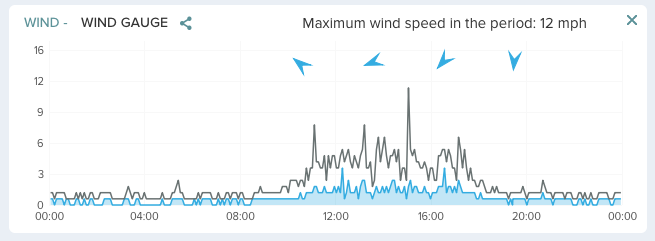 wind 0.png