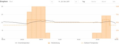 Screenshot-2017-10-26 Netatmo(1).png