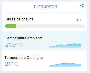 module_thermostat.png